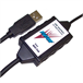 USB HART® Interface